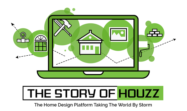 The-story-of-Houzz-infographic-plaza-thumb