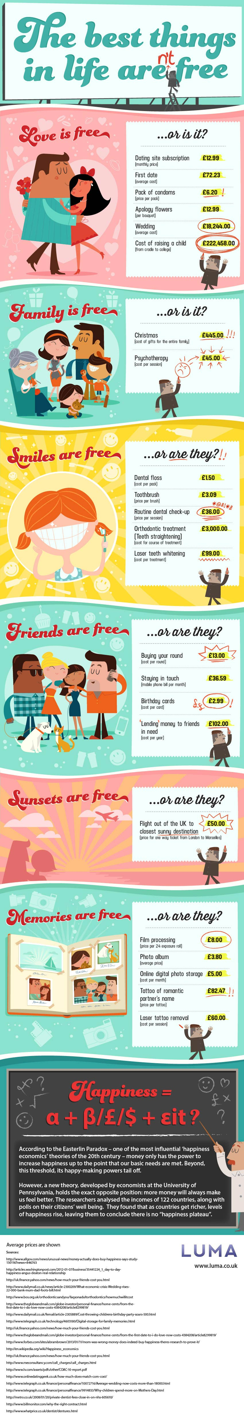 The_Best_Things_in_Life_Arent_Free-infographic