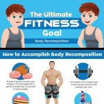 The_Ultimate_Fitness_Goal-infographic-plaza