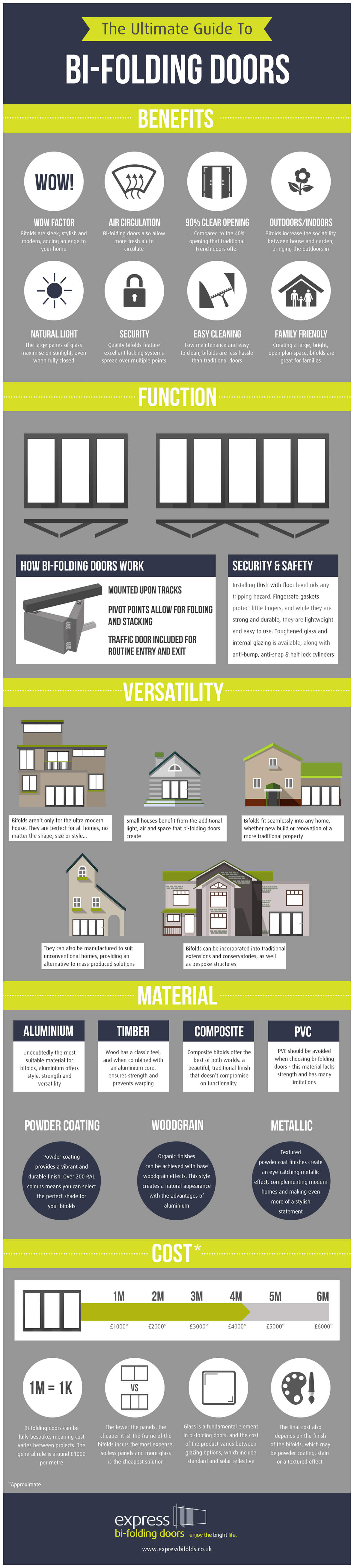The_Ultimate_Guide_To_Bi-folding_Doors-infographic