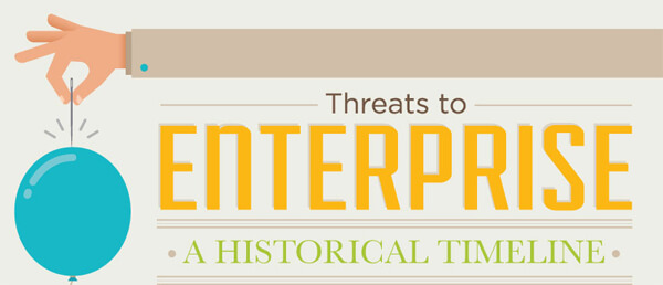 Threats-to-Enterprise-thumb
