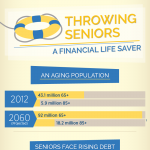 Throwing-Seniors-Financial-Life-Saver-infographic-plaza