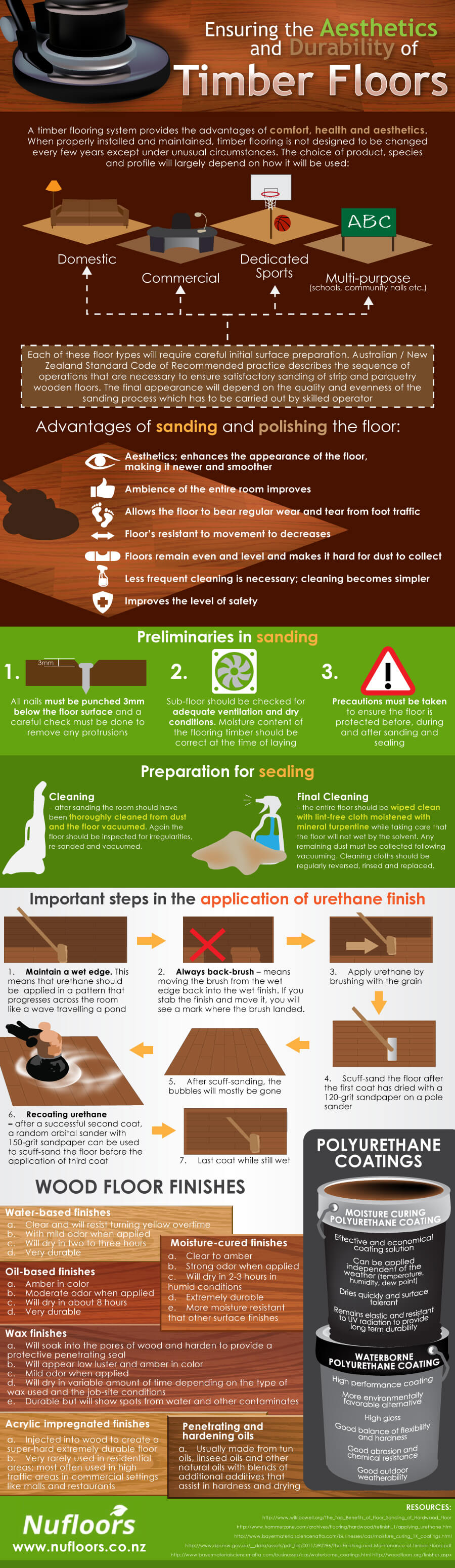 Timber-Floors-infographic