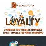 Tips To Build A Profitable Loyalty Program-infographic-plaza