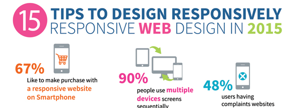 Tips-to-design-responsive-thumb
