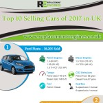 Top-10-Selling-Cars-of-2017-infographic-plaza