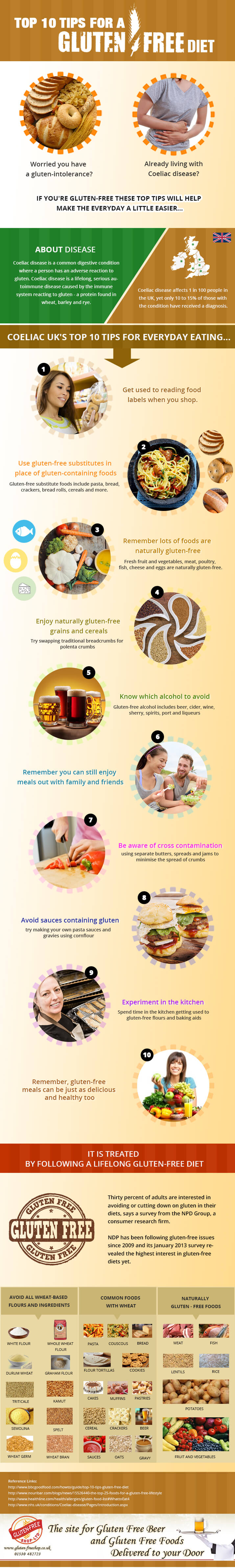 Top-10-Tips-for-a-Gluten-free-Diet-Infographic