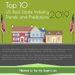 Top 10 US Real Estate Industry Trends and Predictions for 2019-infographic-plaza