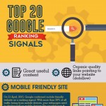 Top-20-Google-Ranking-Signals-infographic-plaza