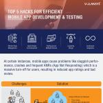 Top-5-Hacks-for-Efficient-Mobile-app-Development-Testing-infographic-plaza