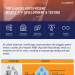 Top-5-Hacks-for-Efficient-Mobile-app-Development-Testing-infographic-plaza