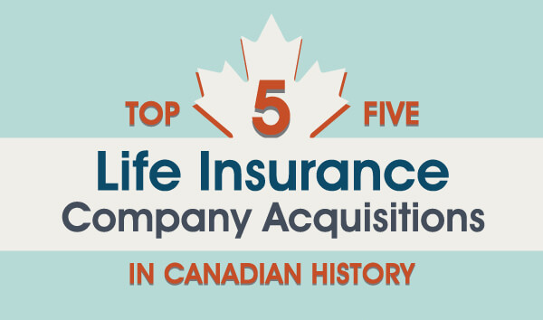 Top-5-Life-Insurance-Company-Acquisitions-in-Canadian-History-infographic-plaza-thumb