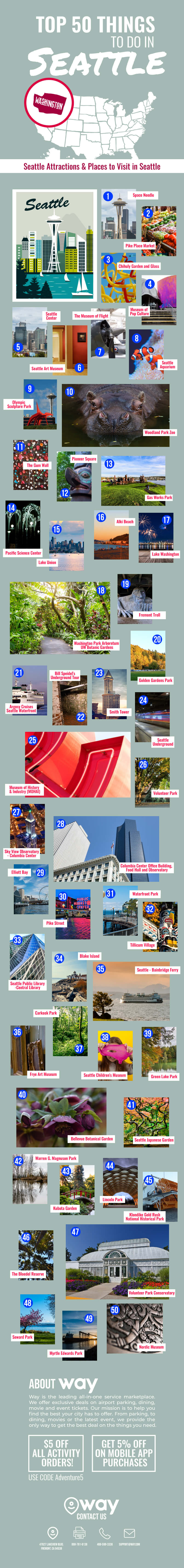 Top-50-Things-to-do-in-Seattle-infographic-plaza