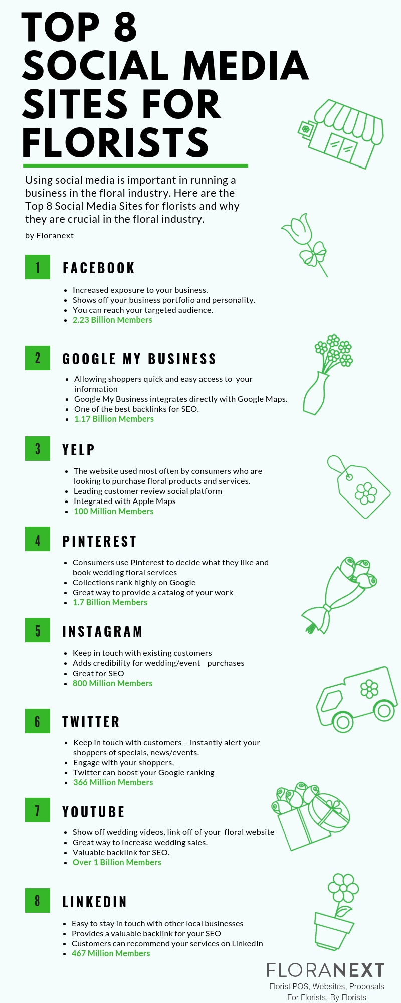 Top-8-Social-Media-Sites-For-Florists-infographic-plaza