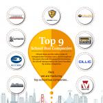 Top-9-School-Bus-Companies_infographic-plaza