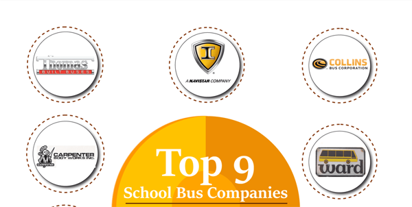 Top-9-School-Bus-Companies_infographic-plaza-thumb