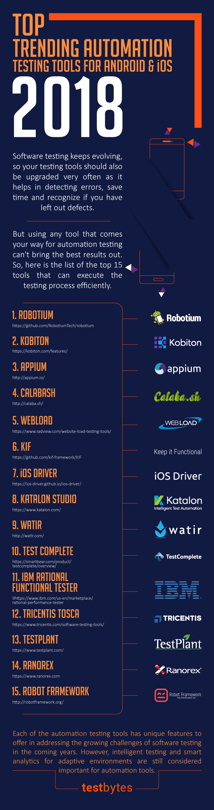 Top-Automation-Testing-Tools-for-Android-and-iOS-apps-infographic-plaza
