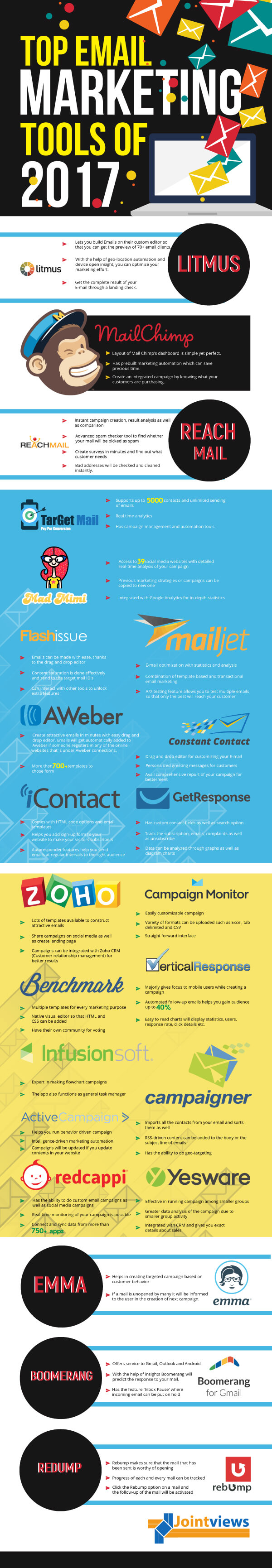 Top-Email-Marketing-tools-of-2017-infographic-plaza