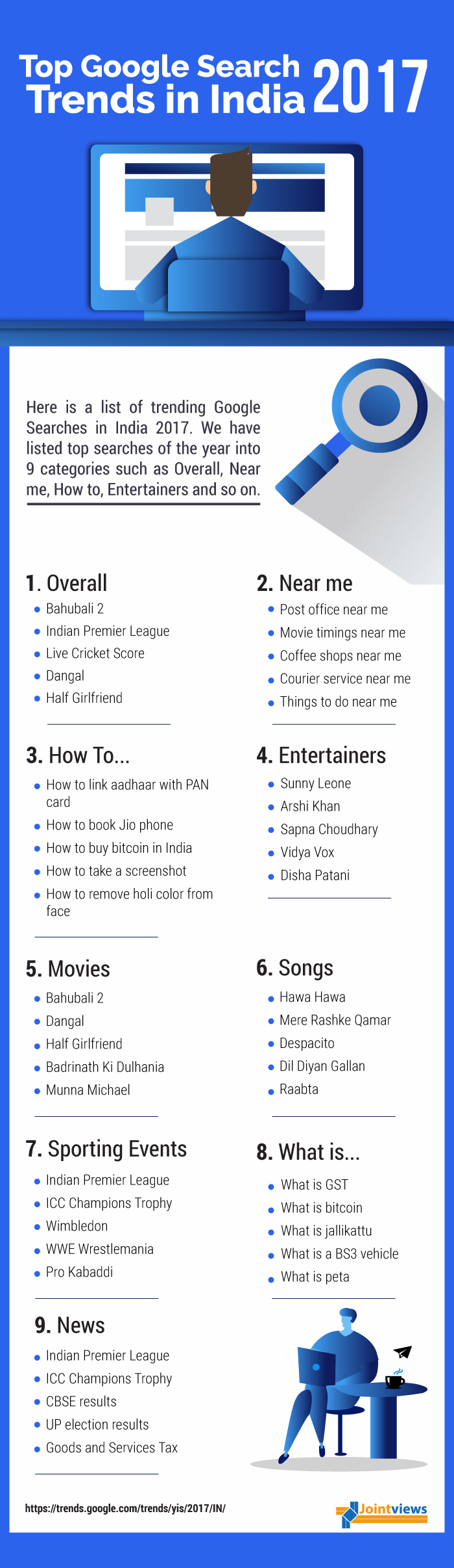 Top-Google-Search-Trends-in-India-2017-infographic-plaza