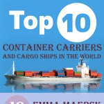 Top-Ten-Cargo-Ships-infographic-plaza