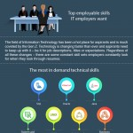 Top-employable-skills-IT-employers-want-infographic-plaza