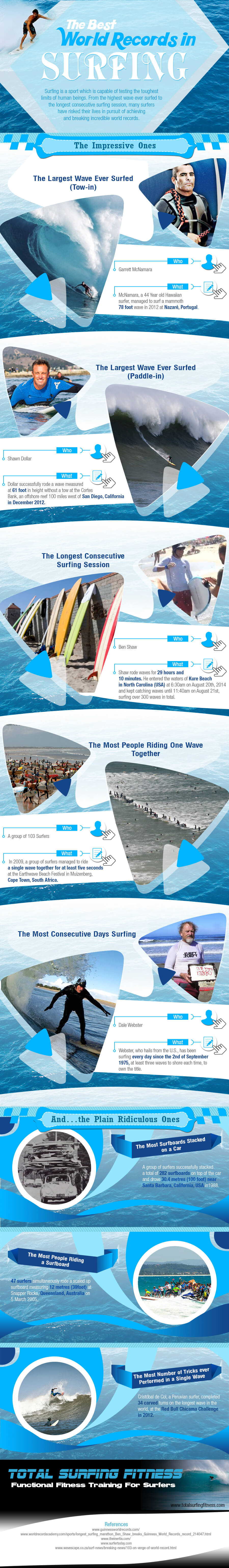 Total-Surfing-Fitness-surfing-records-infographic