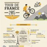 Tour_de_France_infographic