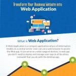 Transform-business-website-to-webapp-infographic-plaza
