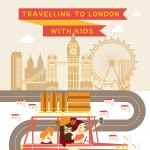 Travelling-to-London-with-kids-Infographic-plaza