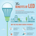 Trend-in-Lighting-and-Energy-Savings-Infographic-plaza