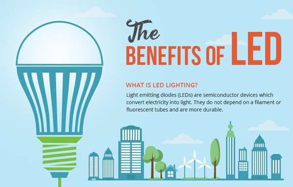 Trend-in-Lighting-and-Energy-Savings-Infographic-plaza-thumb