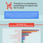 Trends-in-e-commerce-marketing-to-watch-out-for-in-2017-infographic-plaza