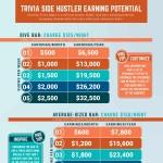 Trivia-Side-Hustler-Earning-Infographic-plaza