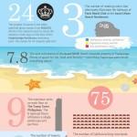 Trivia of the Century-infographic-plaza