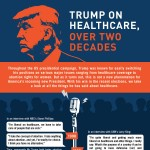 Trump-healthcare-quotes-infographic-plaza