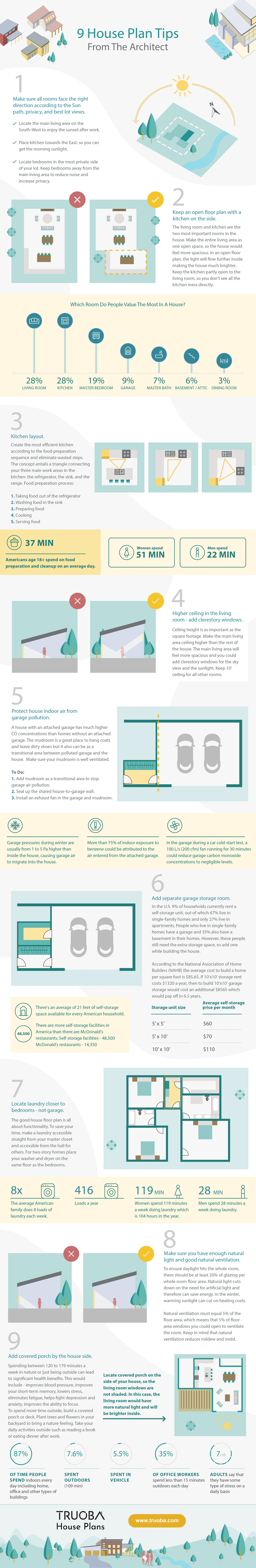 Truoba-9-house-plan-tips-infographic-plaza