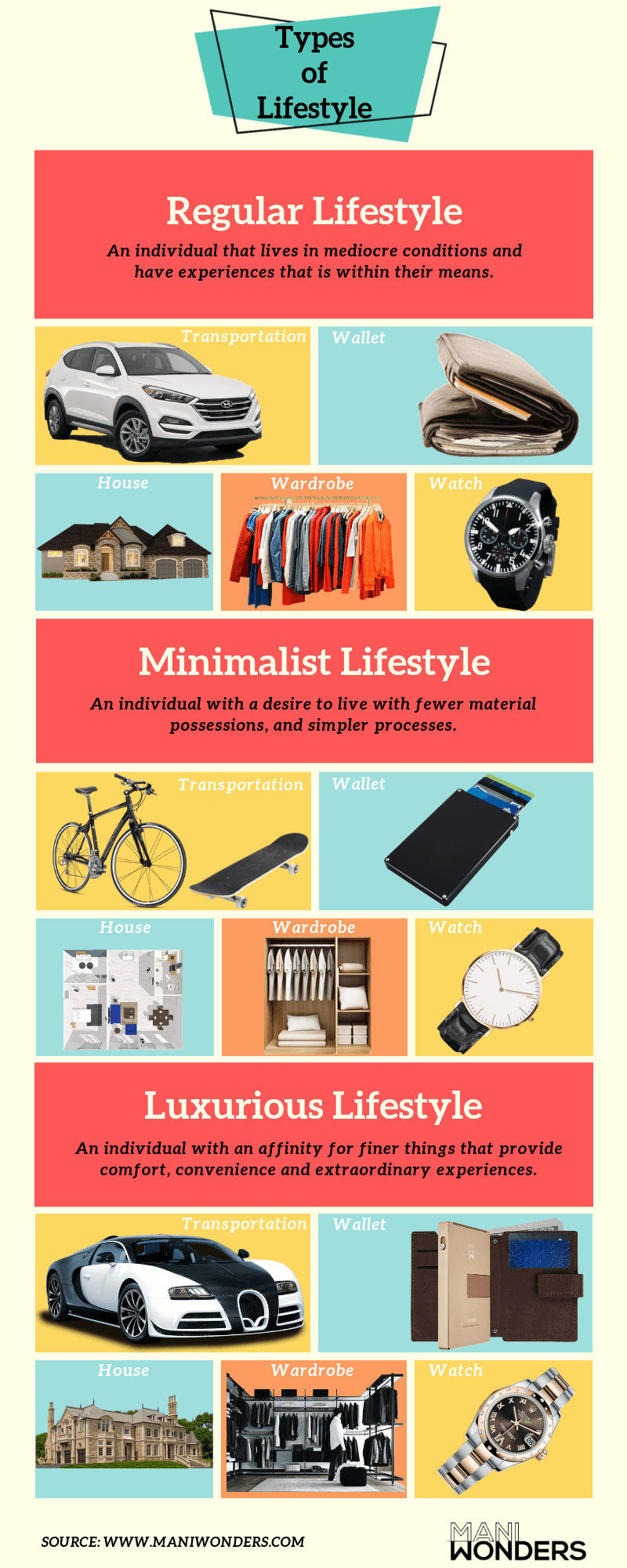 Types-of-Lifestyle-regular-minimalist-luxurious-infographic-plaza