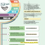Types-of-drill-bits-infographic-plaza