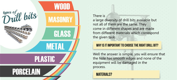 Types-of-drill-bits-infographic-plaza-thumb