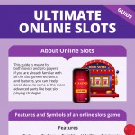 Ultimate Online Slots Guide from Deluxe Casino Bonus-infographic-plaza