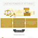Understanding-Lasting-Powers-of-Attorney-infographic-plaza