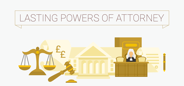 Understanding-Lasting-Powers-of-Attorney-infographic-plaza-thumb