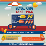 Understanding-different-types-of-mutual-funds-infographic-plaza