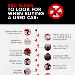 Used-Car-Buying-Red-Flags-infographic-plaza
