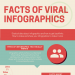 Using-infographics-increase-website-traffic-and-get-backlinks-infographic-plaza