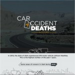 utah-car-accident-infographic