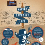 vaping-saved-my-life-electric-tobacconist-infographic-plaza