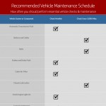 Vehicle-Maintenance-Schedule-infographic-plaza