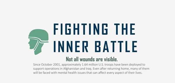 Veterans-Mental-Health-thumb