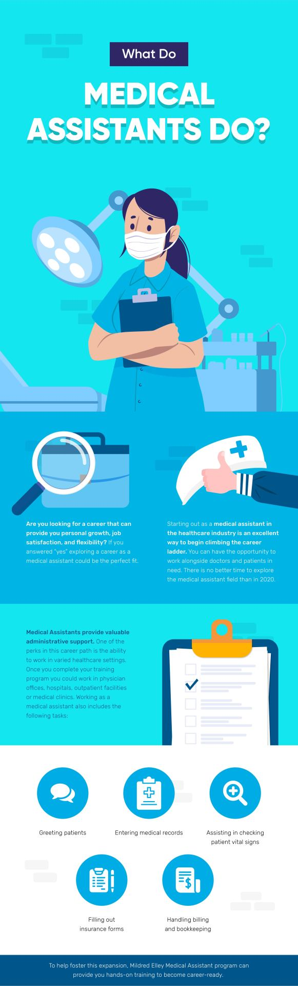 WHAT DO MEDICAL ASSISTANTS DO-infographic-plaza